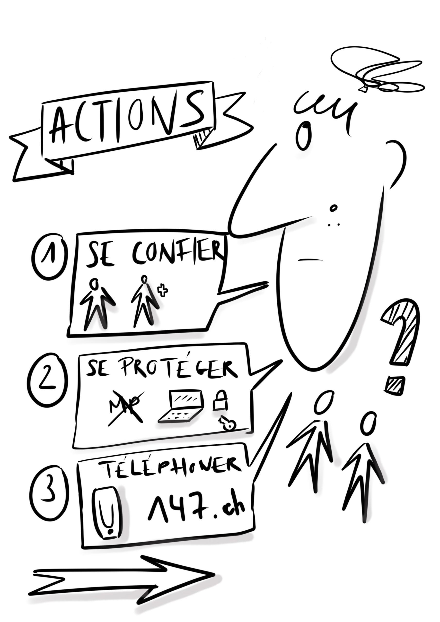 Actions pour se protéger contre le harcèlement scolaire - Live drawings