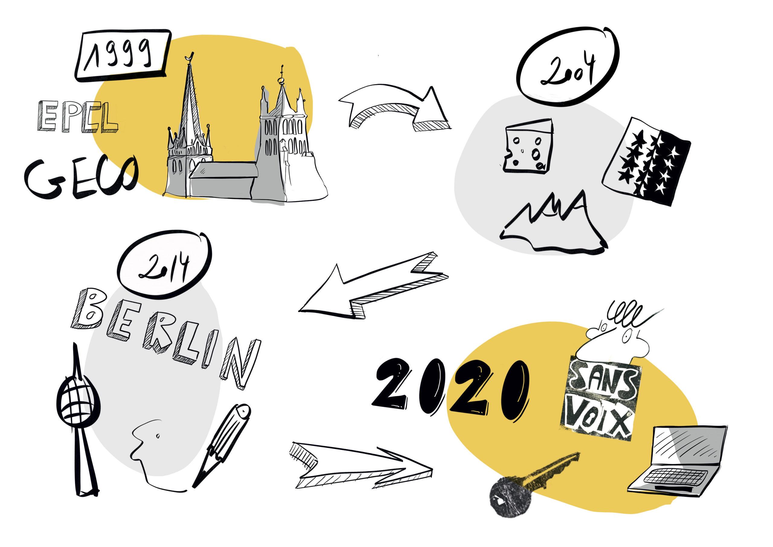 Illustration atelier sur harcèlement scolaire Vaud suisse