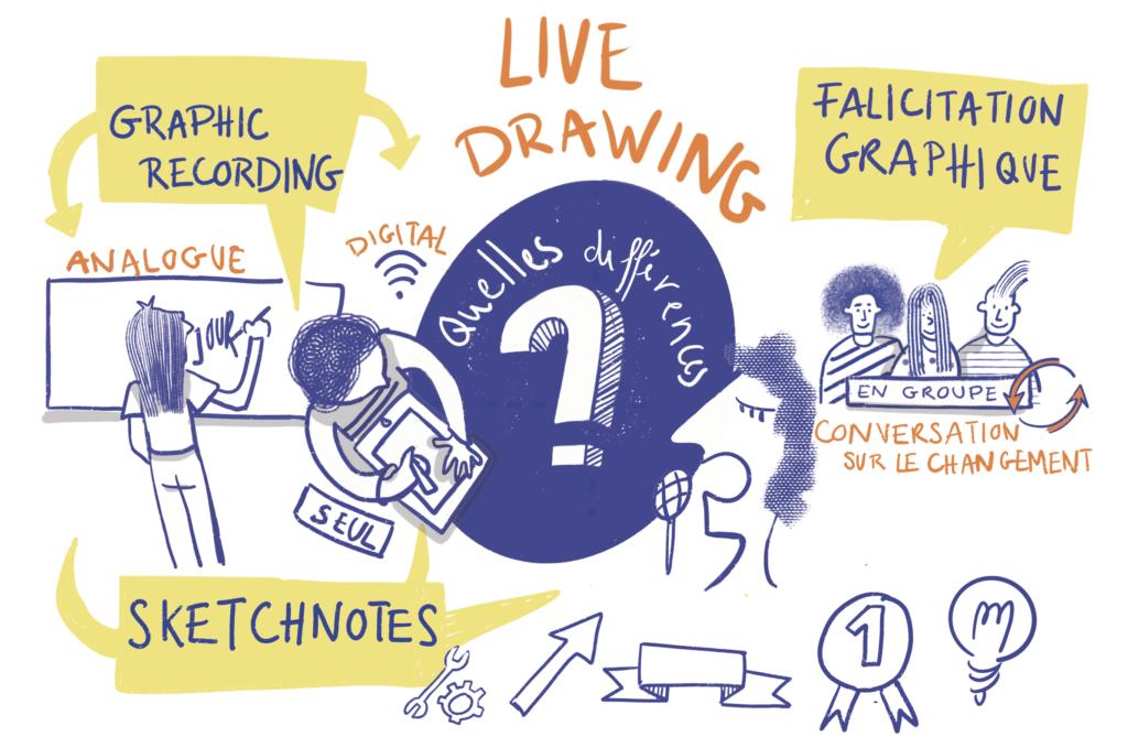 live drawing qu'est-ce que c'est - Laetitia Chapuis Illustration